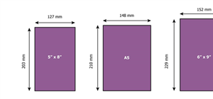 Size matters: Consider your print options